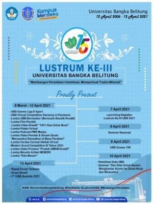 LUSTRUM III UBB2021